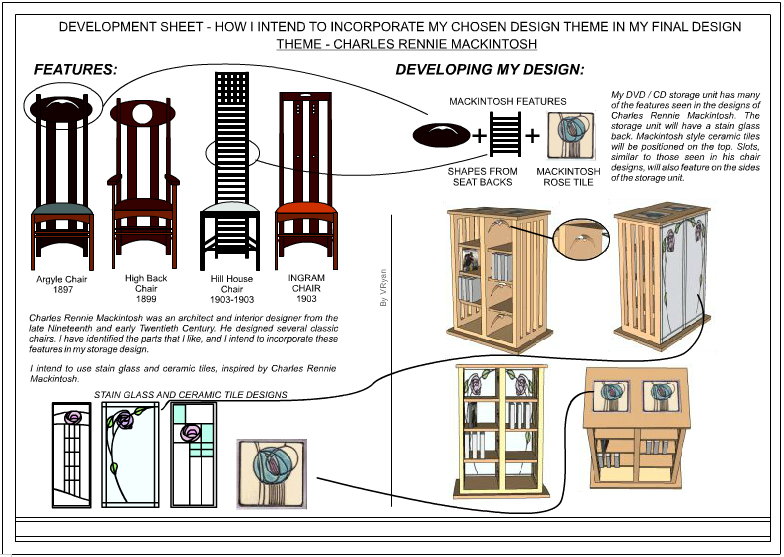 theme development design sheet
