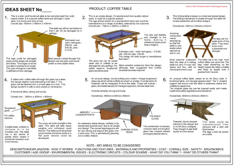 The Range Coffee Table