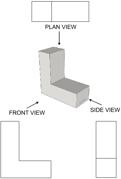 Elevation Plan And Side Views : First angle orthographic projection