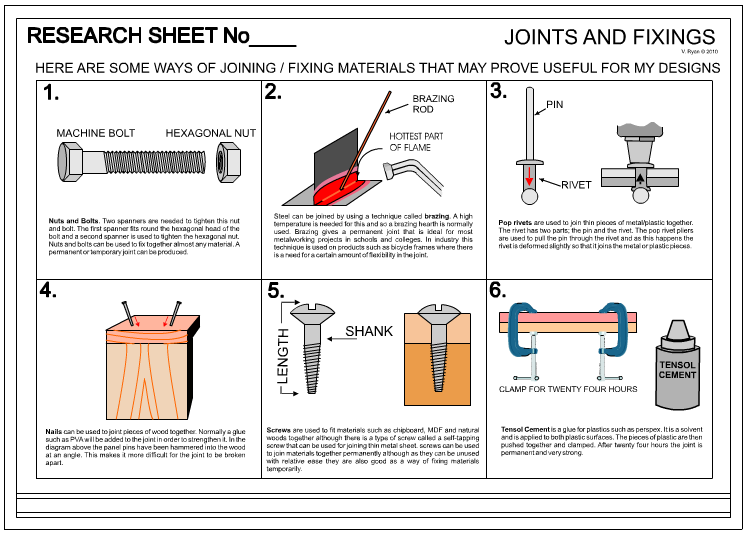 Joints And Fixings Research