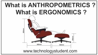 ergonomics in interior design pdf template