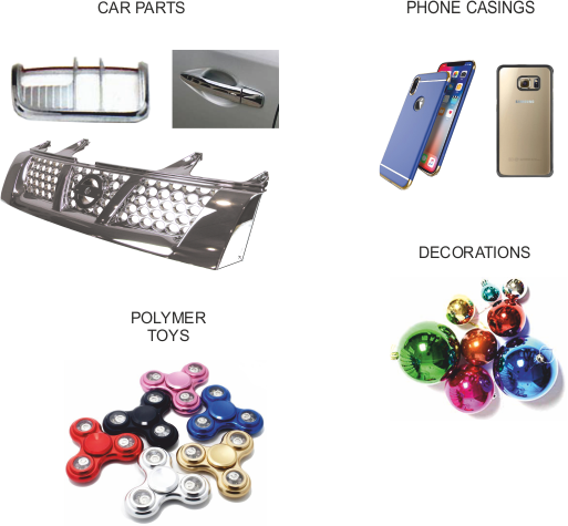 ELECTROLESS PLATING AND ELECTROPLATING OF PLASTICS / POLYMERS