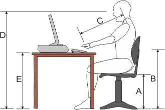 Anthropometrics And Ergonomics