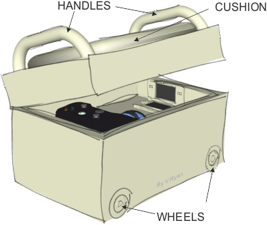 This Is A Transportable Storage Unit. Inside Are Three U0027plasticu0027 Trays.  Each One Holds A Range Of Computer Game Equipment. The Wheels Allow The Unit  To Be ...
