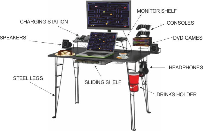 STORAGE OF COMPUTER GAMING EQUIPMENT   PRODUCT ANALYSIS ALTERNATIVE APPROACH