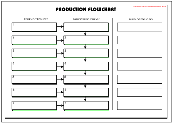 Using a logbook for Equipment log book template