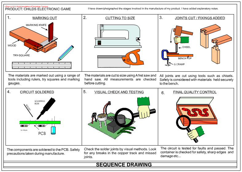 Sequence Drawings