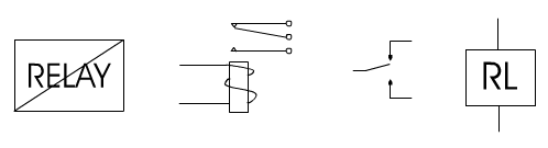 Relays And Practical Circuits - Electromagnetic relay symbol