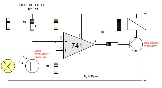 741 operational amplifier comparator examination questions