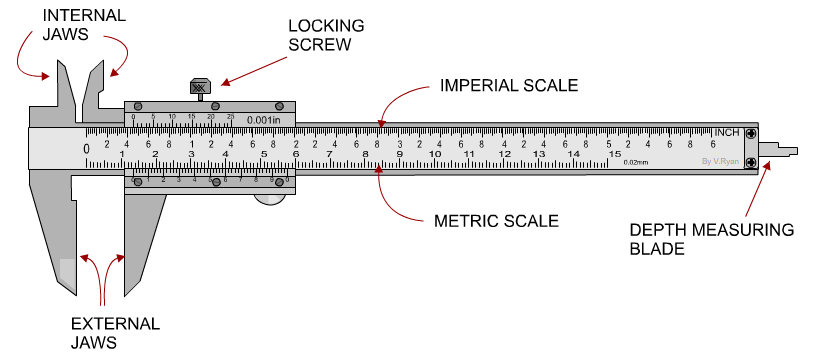 the vernier caliper manual version rh technologystudent com vernier caliper diagram hd vernier caliper diagram with parts