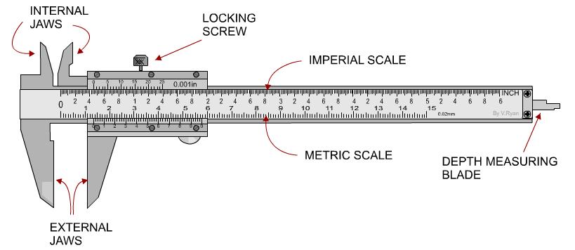 the vernier caliper - manual version  technology student