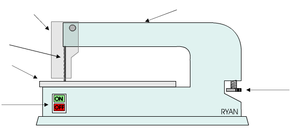 scroll saw labeled. label the parts of fretsaw identified by arrows on diagram below. scroll saw labeled
