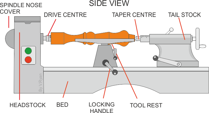 woodturning between centres and using a three jaw chuck. Black Bedroom Furniture Sets. Home Design Ideas