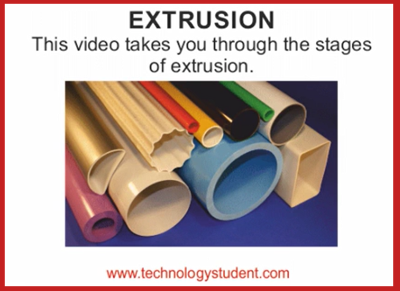 Extrusion of Plastics