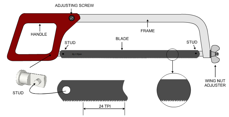 How to put a hacksaw blade on choice image wiring table and other ebooks library of how to put a hacksaw blade on greentooth Choice Image