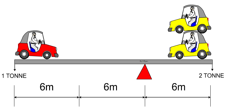 equilibrium worksheet