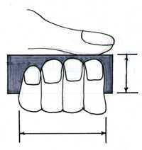 Example drawings ergonomics for Door design ergonomics