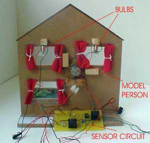The design and technology site the sensor circuit can be clearly seen at the back of the model house circuit diagram below a micro switch is activated as the front gate opens and this ccuart Image collections