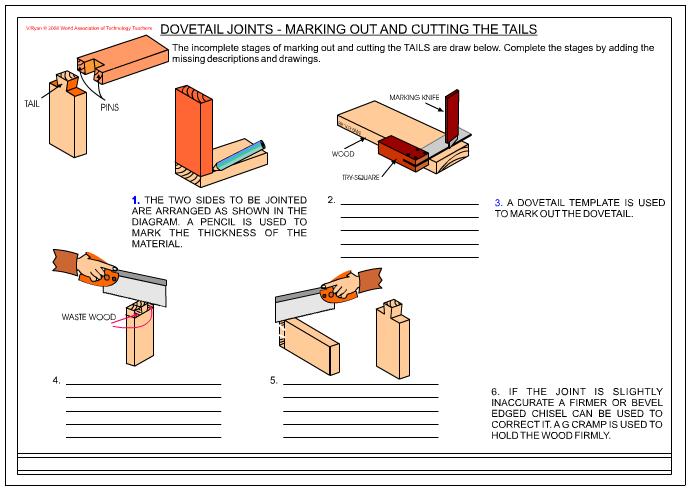 100+ [ Types Of Wood Joints Pdf ] | Wood Warping Wikipedia ...