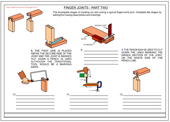 printable joint diagrams printable cartoon elsavadorla. Black Bedroom Furniture Sets. Home Design Ideas