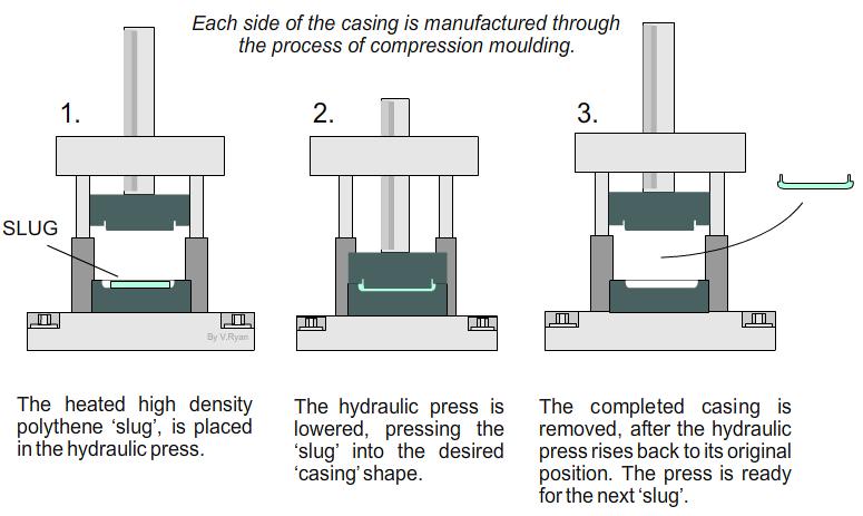 Hydraulic Press Design Pdf