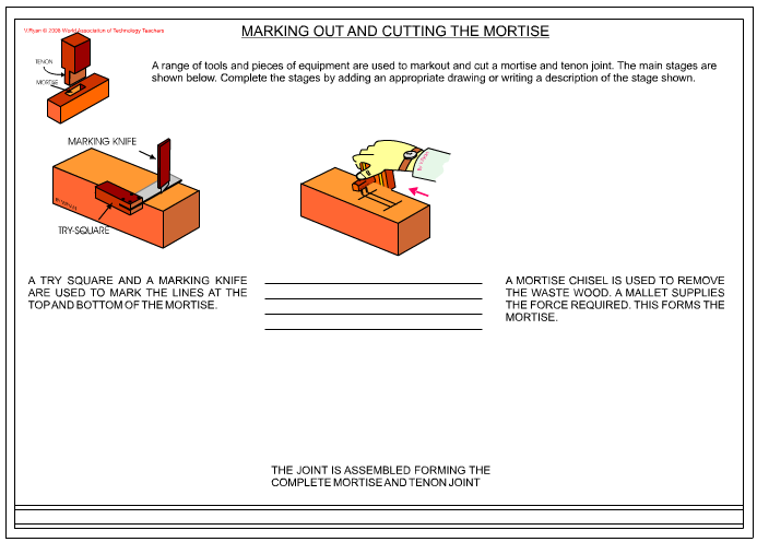 The Mortise and Tenon Joint - the Mortise