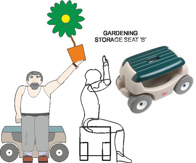 Gardening storage unit b product analysis for Gardening tools for seniors