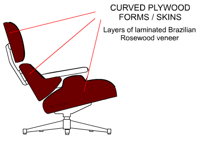 A Diagram Of An Eames Chair Is Seen Opposite. It Was An Innovative Design,  When Introduced In 1956. The Head Rest, Back Rest And Seat Are Manufactured  From ...