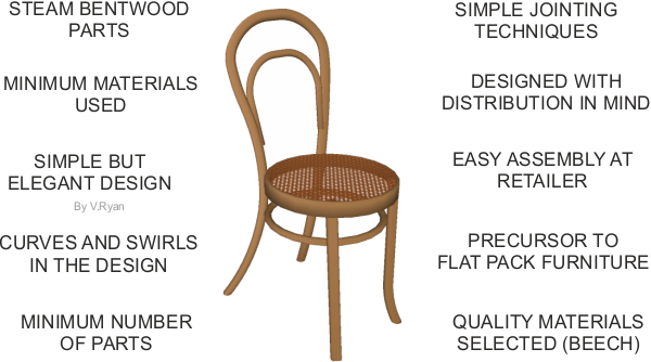 MICHAEL THONET AND THE No 14 CHAIR