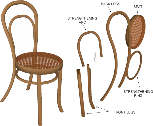 EXAMPLES OF THONET BENTWOOD FURNITURE INCLUDING THE NO 14 CHAIR