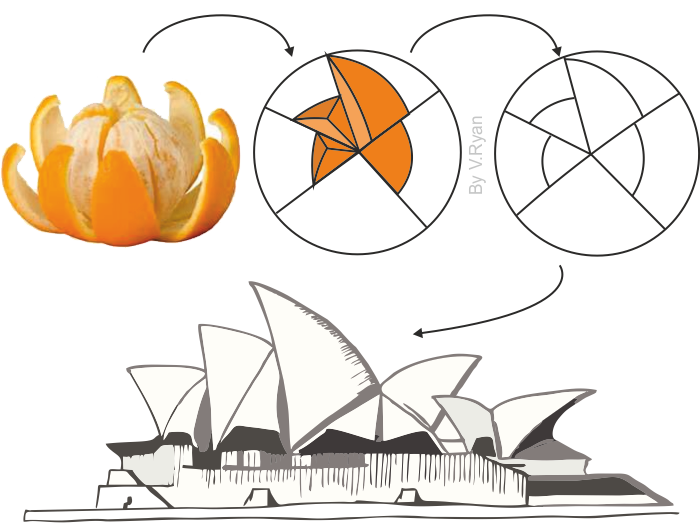 SYDNEY OPERA HOUSE INSPIRED BY NATURE
