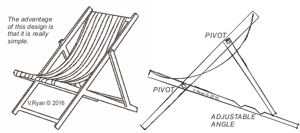 Initial Ideas For A Folding Chair In The Style Of The B01